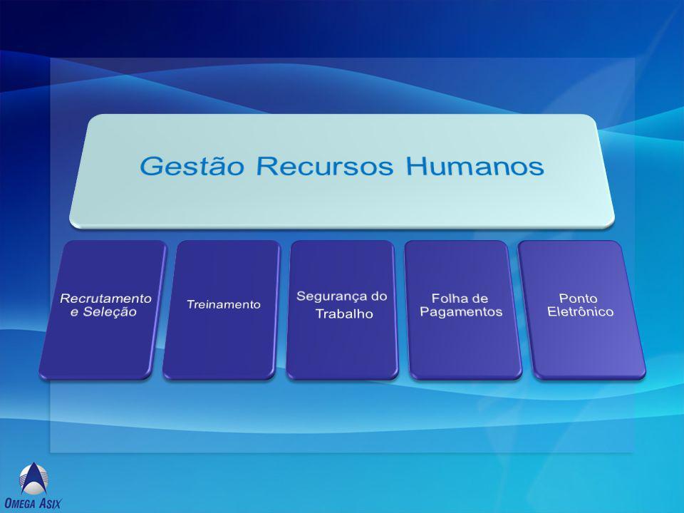 Gestão Recursos Humanos