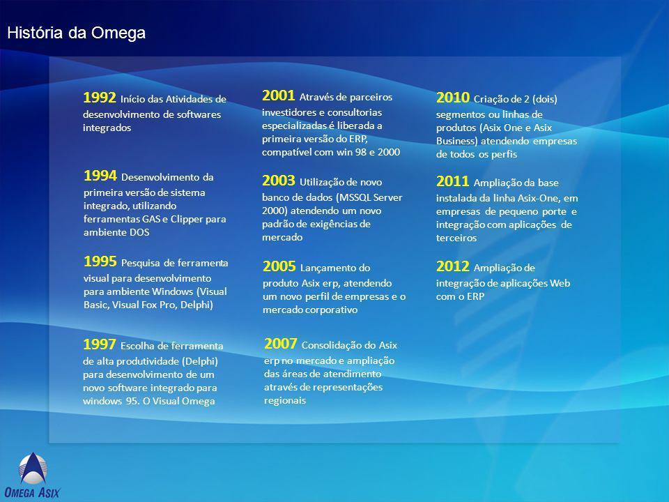 História da Omega 1992 Início das Atividades de desenvolvimento de softwares integrados.