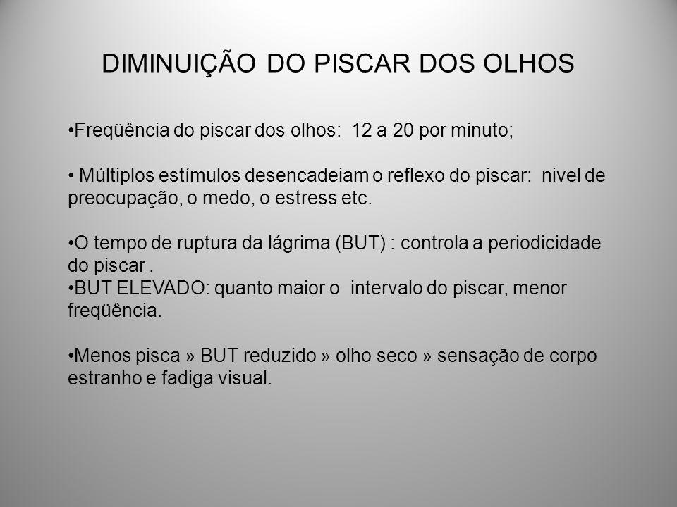 DIMINUIÇÃO DO PISCAR DOS OLHOS