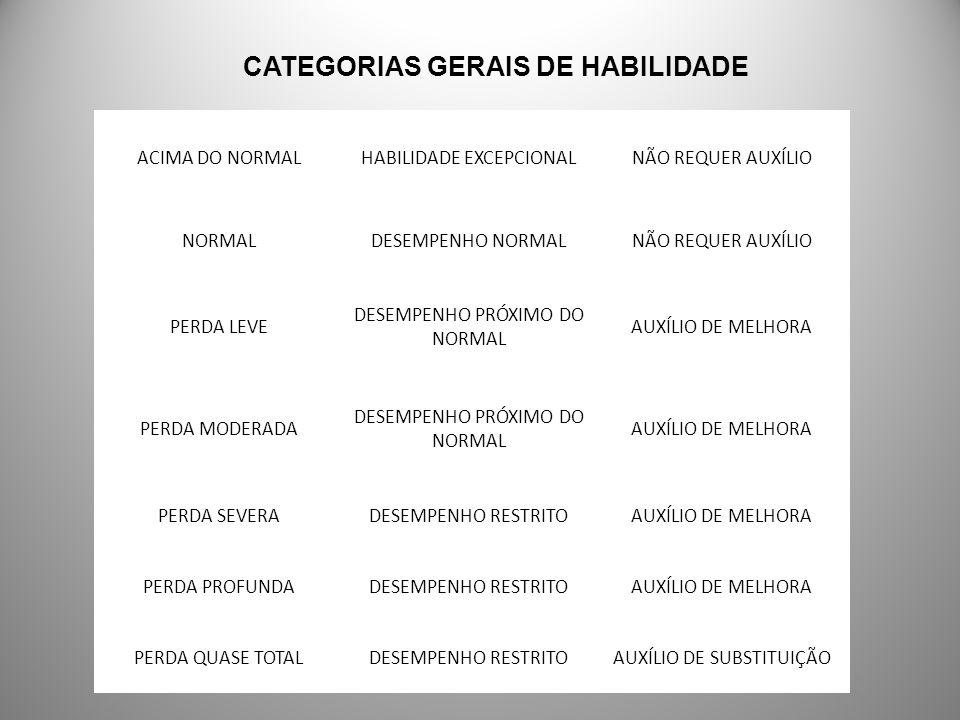 CATEGORIAS GERAIS DE HABILIDADE