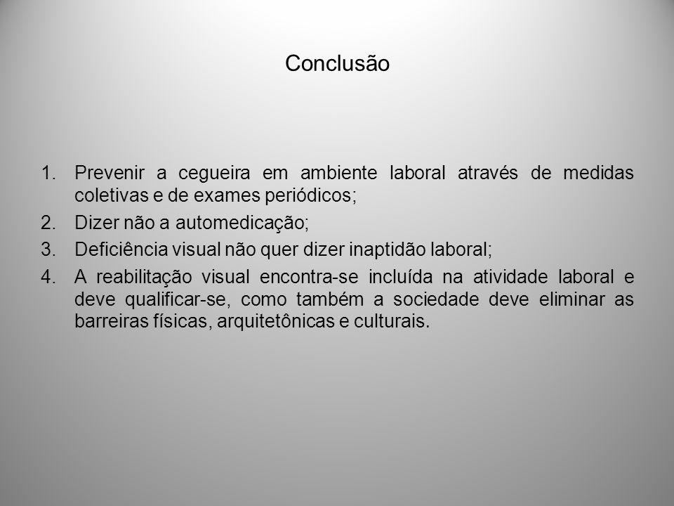 Conclusão Prevenir a cegueira em ambiente laboral através de medidas coletivas e de exames periódicos;