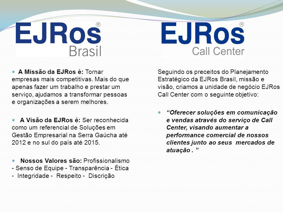 A Missão da EJRos é: Tornar empresas mais competitivas