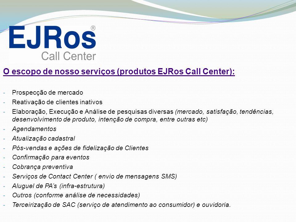 O escopo de nosso serviços (produtos EJRos Call Center):