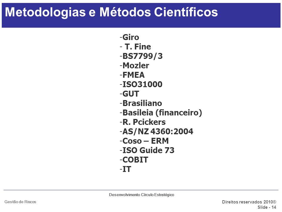 Metodologias e Métodos Científicos