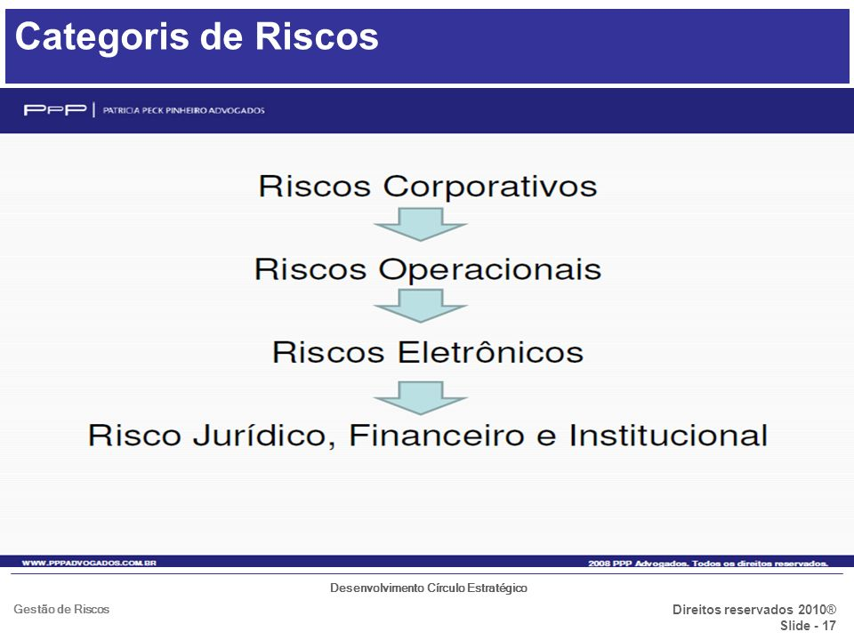 Categoris de Riscos