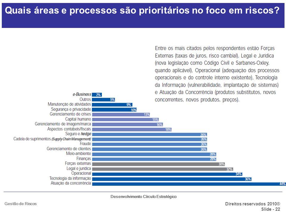 Quais áreas e processos são prioritários no foco em riscos