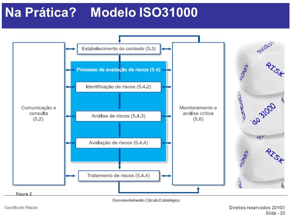 Na Prática Modelo ISO31000