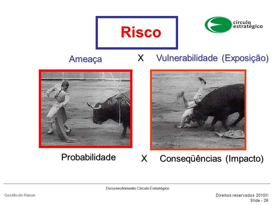 Risco X Vulnerabilidade (Exposição) Ameaça Probabilidade