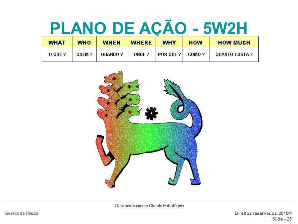 PLANO DE AÇÃO - 5W2H