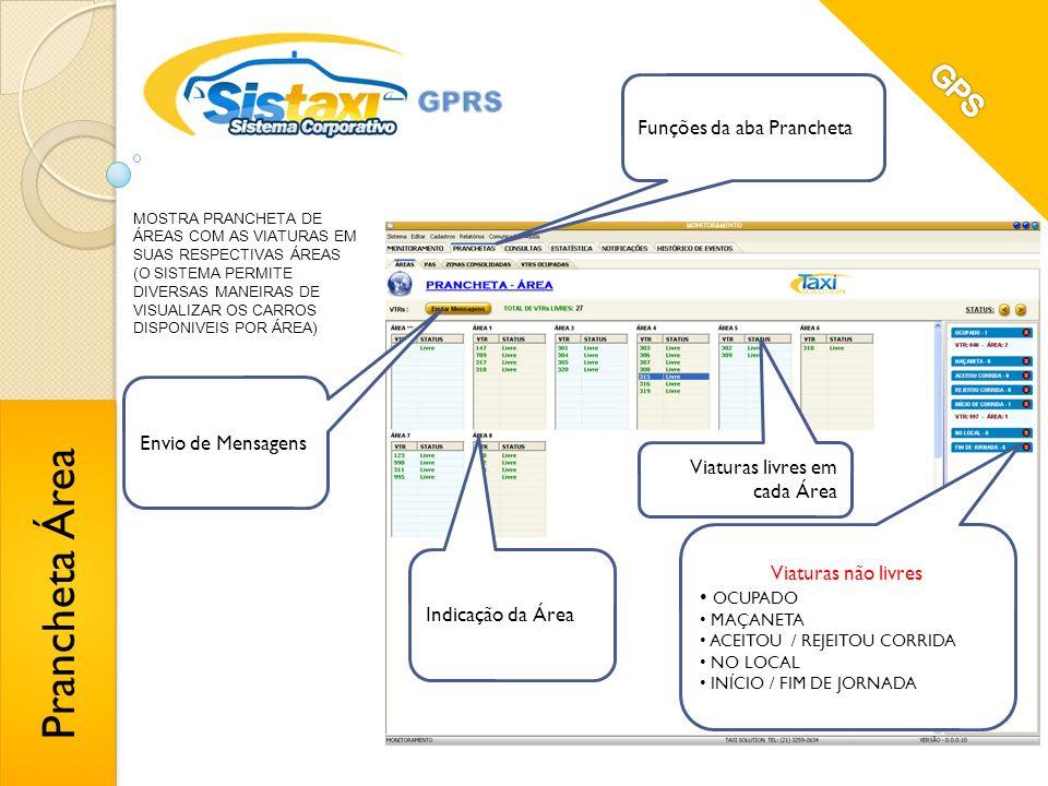 Prancheta Área GPS Funções da aba Prancheta Envio de Mensagens