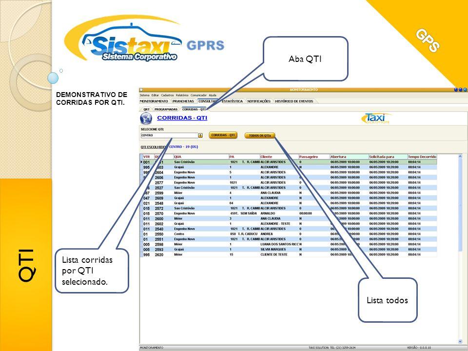 QTI GPS Aba QTI Lista corridas por QTI selecionado. Lista todos