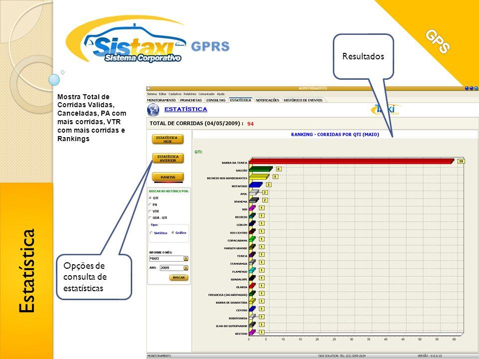Estatística GPS Resultados Opções de consulta de estatísticas