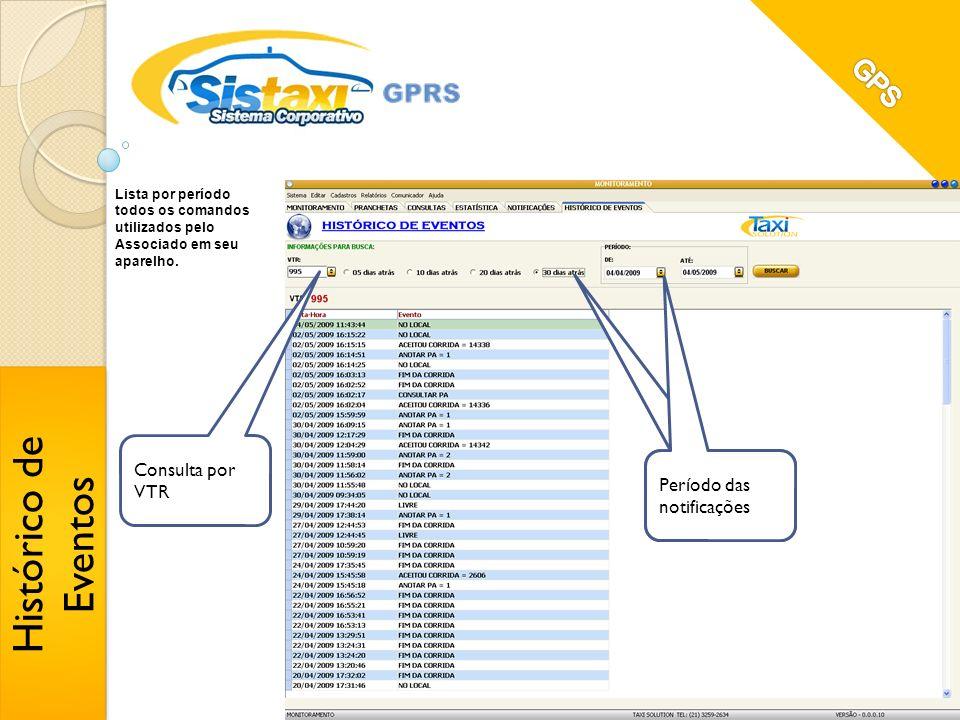 Histórico de Eventos GPS Consulta por VTR Período das notificações