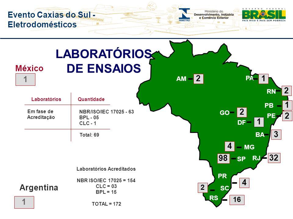 LABORATÓRIOS DE ENSAIOS