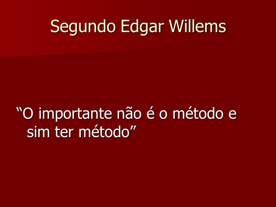 Segundo Edgar Willems O importante não é o método e sim ter método