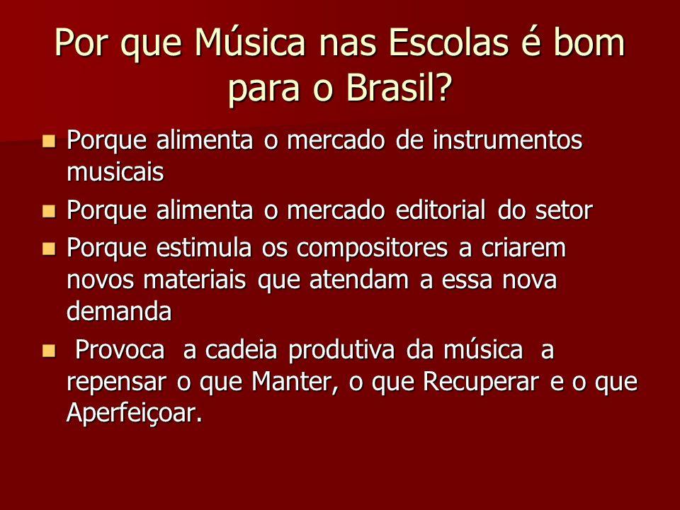 Por que Música nas Escolas é bom para o Brasil