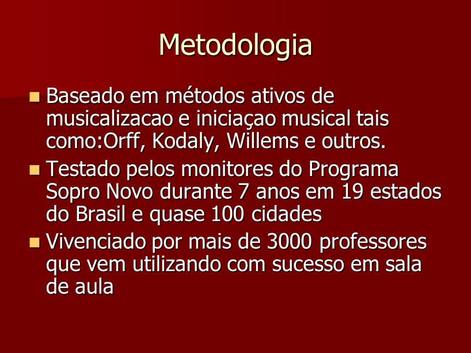 Metodologia Baseado em métodos ativos de musicalizacao e iniciaçao musical tais como:Orff, Kodaly, Willems e outros.