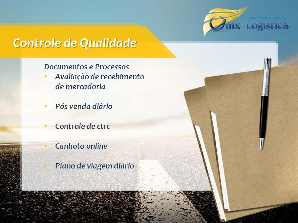 Controle de Qualidade Documentos e Processos