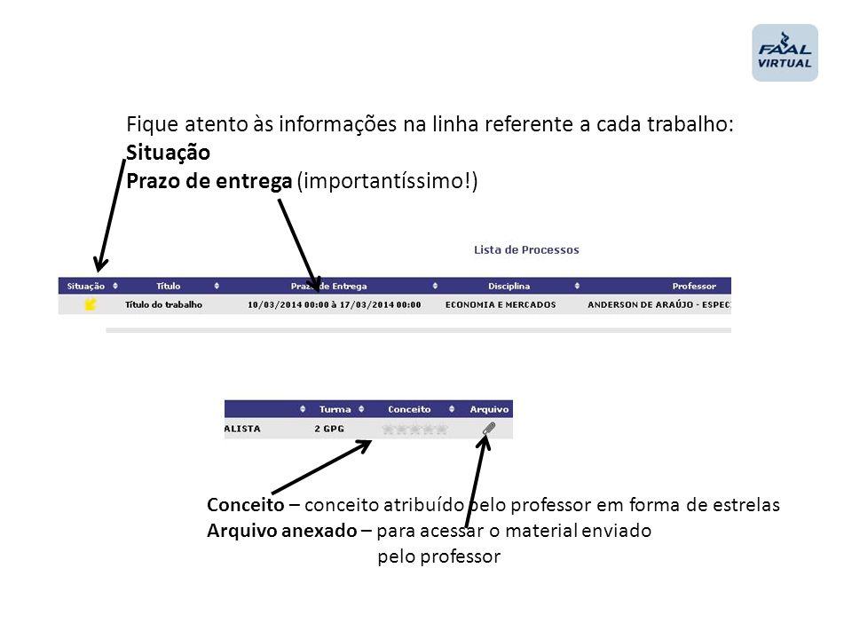 Fique atento às informações na linha referente a cada trabalho: