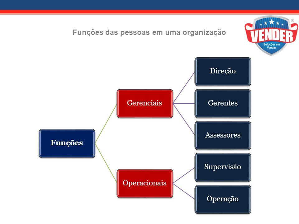 Funções das pessoas em uma organização