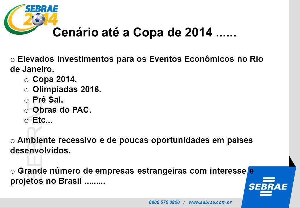 Cenário até a Copa de 2014 ...... Elevados investimentos para os Eventos Econômicos no Rio de Janeiro.