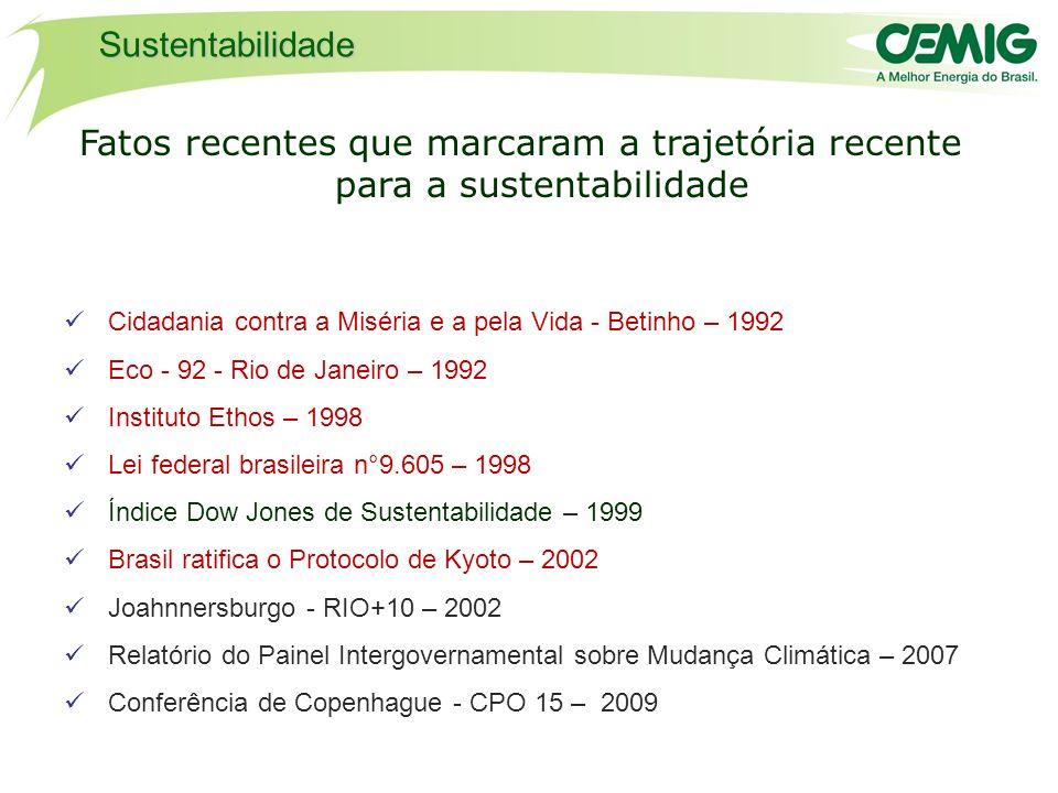 Sustentabilidade Fatos recentes que marcaram a trajetória recente para a sustentabilidade. Cidadania contra a Miséria e a pela Vida - Betinho – 1992.