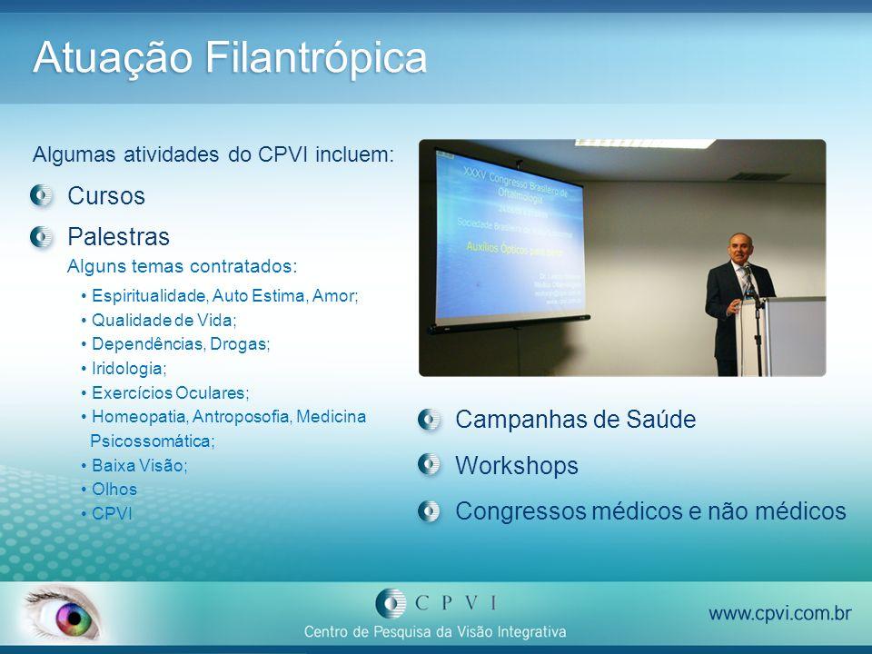 Atuação Filantrópica Cursos Palestras Alguns temas contratados: