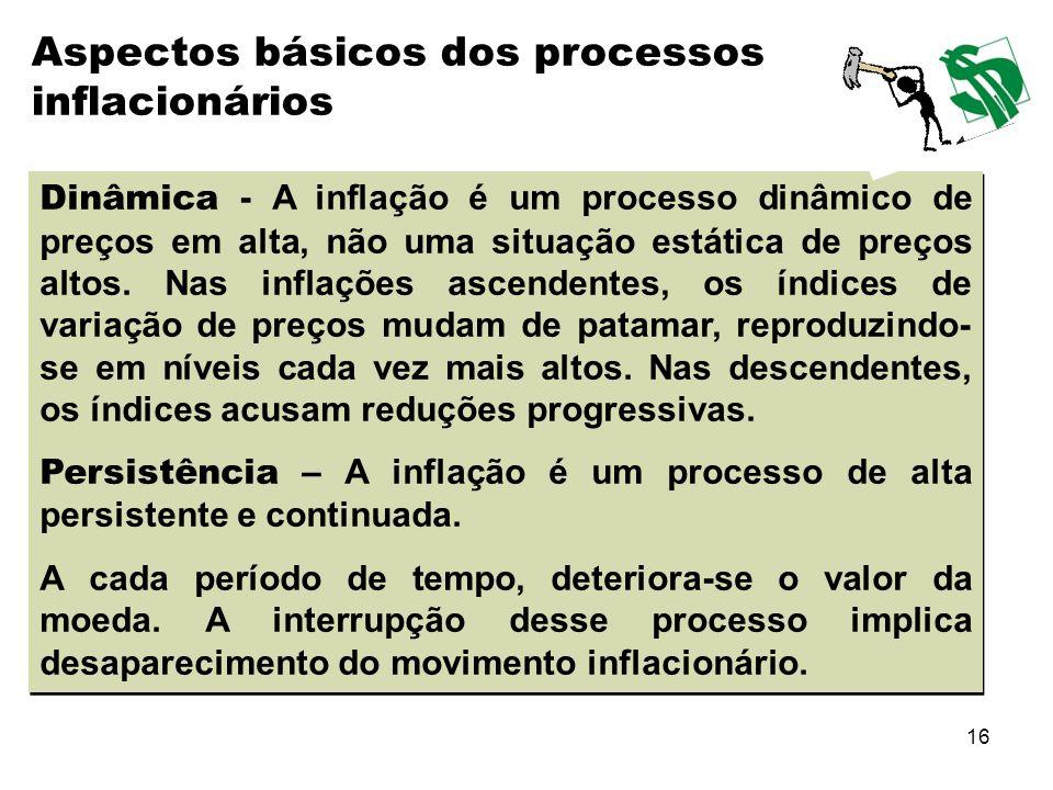 Aspectos básicos dos processos inflacionários