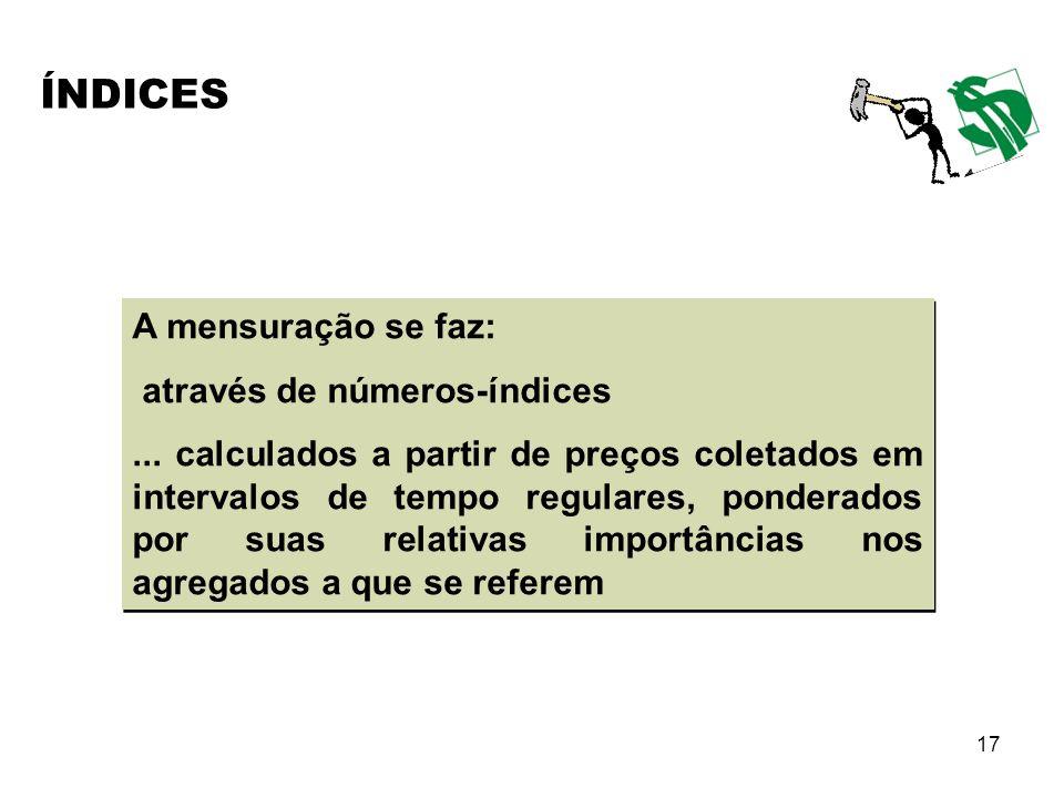 ÍNDICES A mensuração se faz: através de números-índices