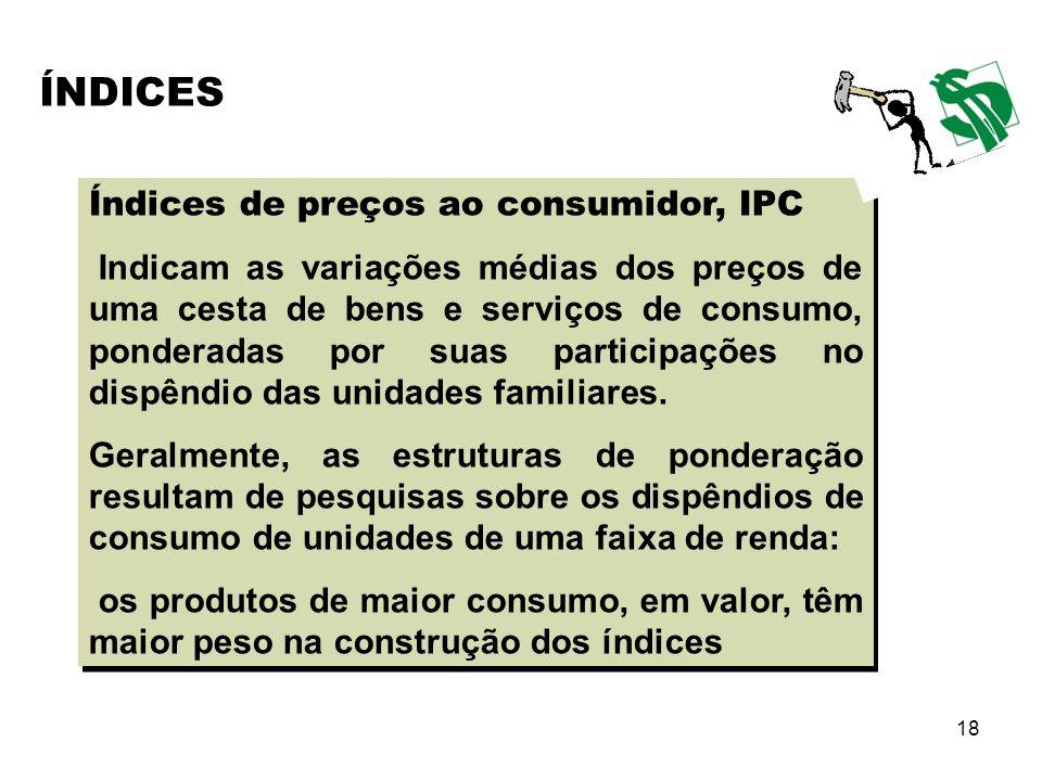 ÍNDICES Índices de preços ao consumidor, IPC