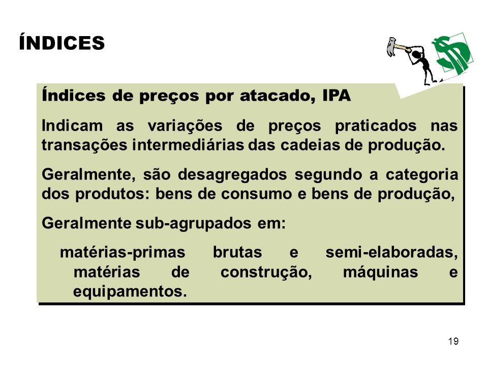 ÍNDICES Índices de preços por atacado, IPA