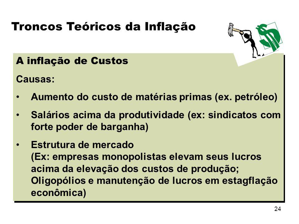 Troncos Teóricos da Inflação