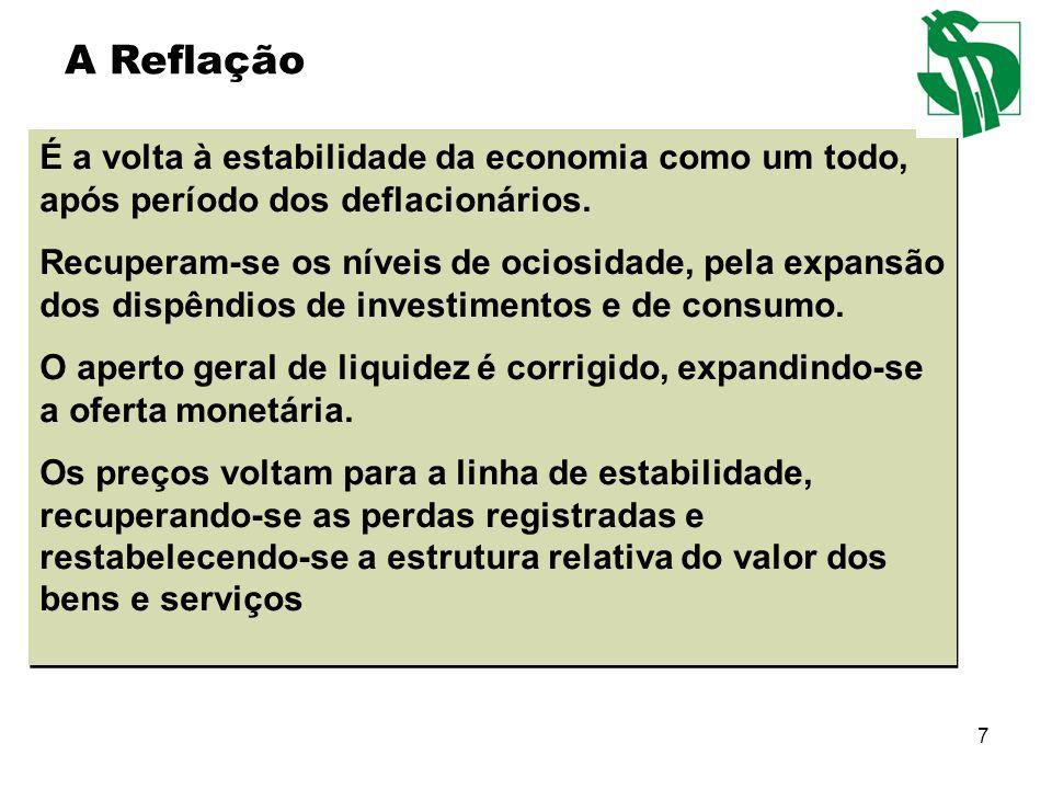 A Reflação É a volta à estabilidade da economia como um todo, após período dos deflacionários.