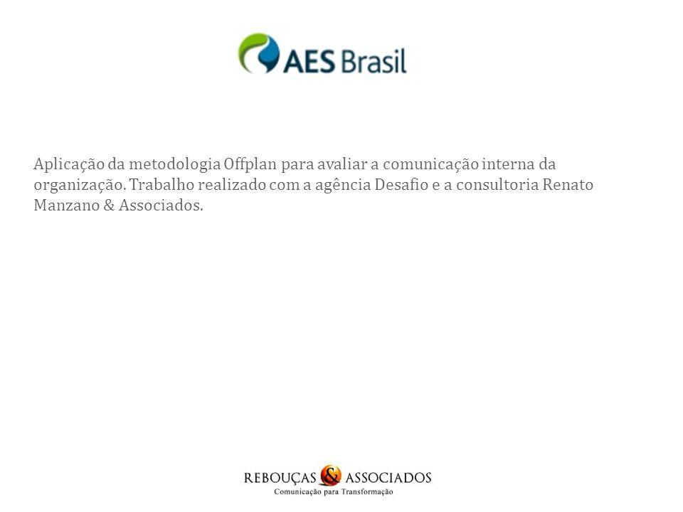 Aplicação da metodologia Offplan para avaliar a comunicação interna da organização.