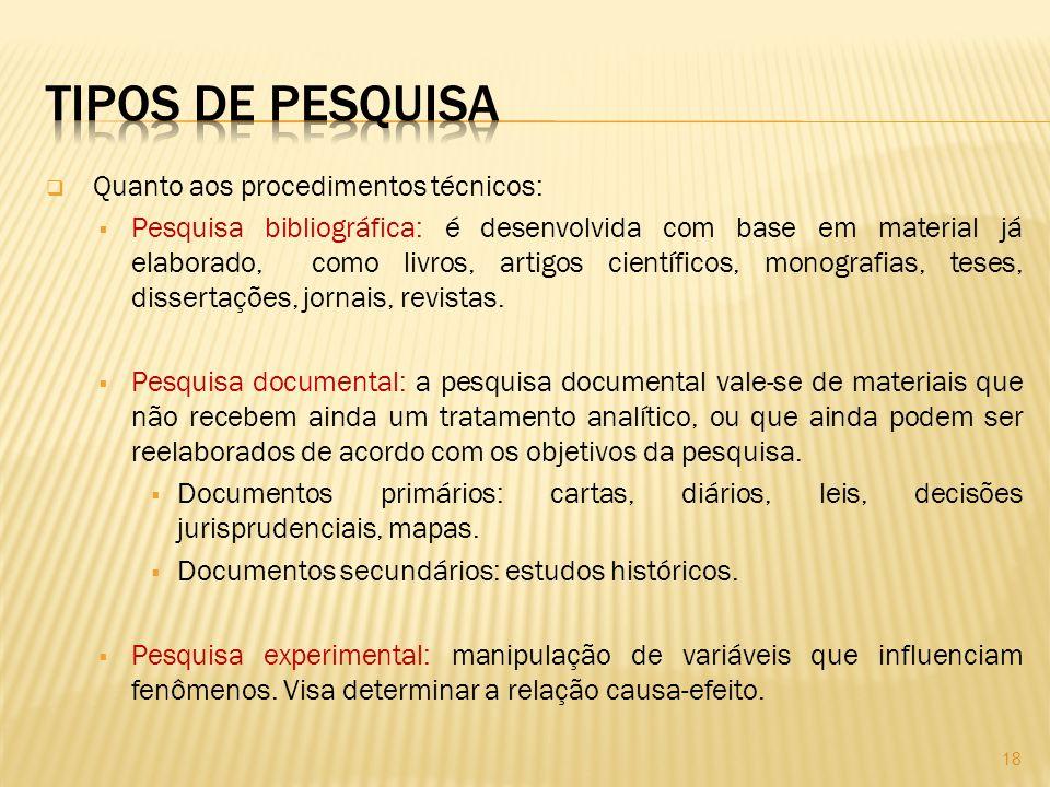 Tipos de pesquisa Quanto aos procedimentos técnicos: