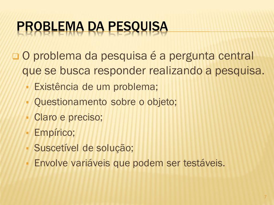 Problema da Pesquisa O problema da pesquisa é a pergunta central que se busca responder realizando a pesquisa.