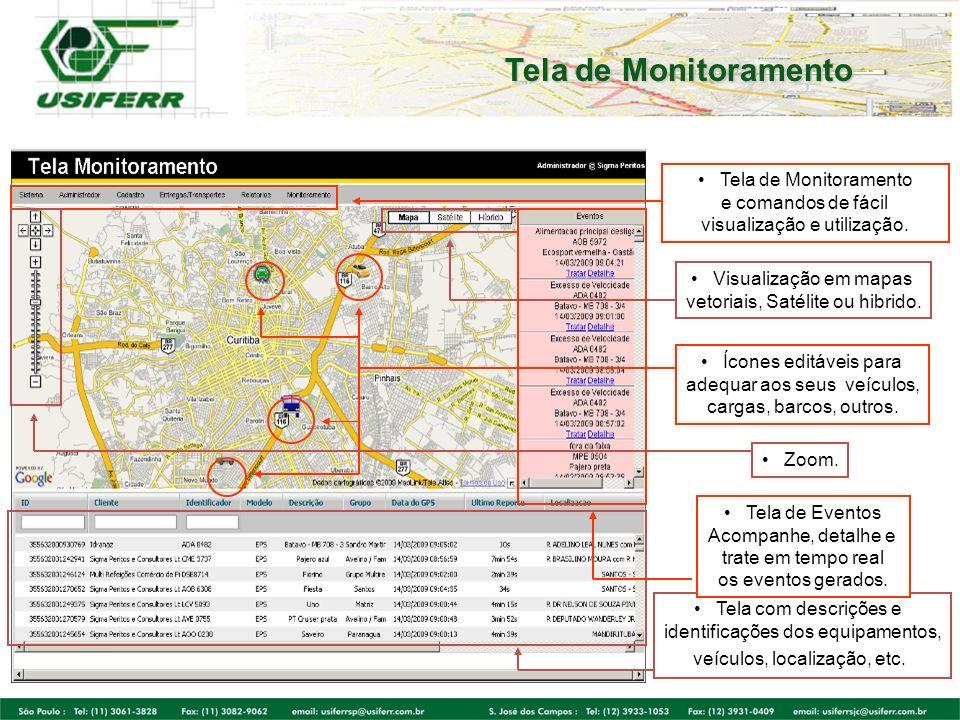 Tela de Monitoramento Tela de Monitoramento e comandos de fácil
