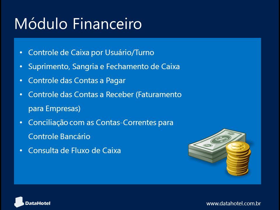 Módulo Financeiro Controle de Caixa por Usuário/Turno