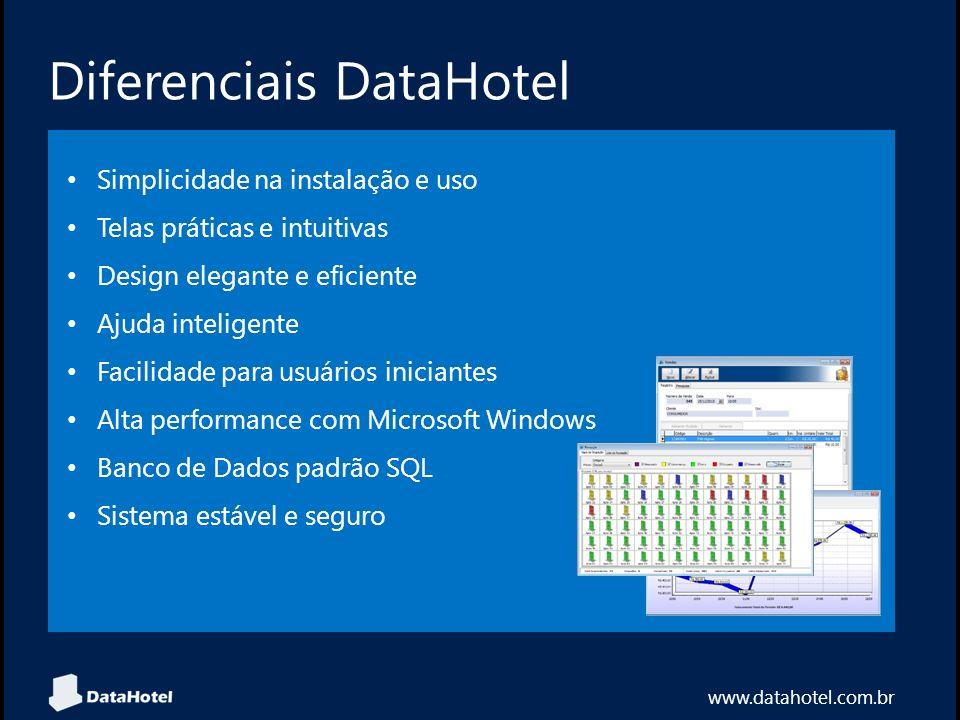 Diferenciais DataHotel