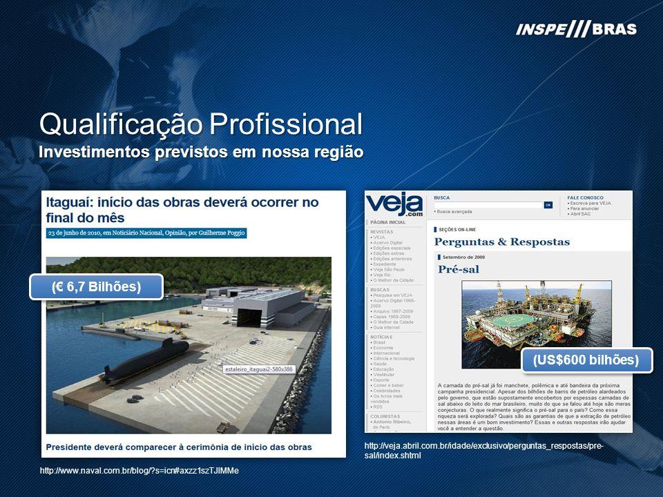 Qualificação Profissional Investimentos previstos em nossa região