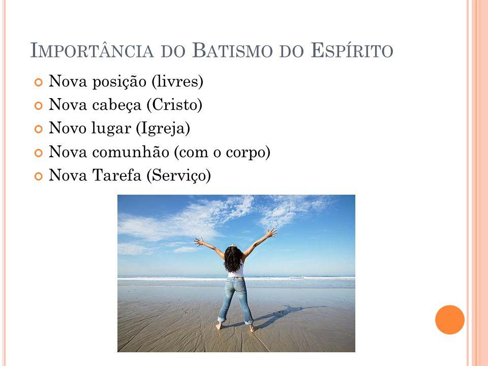 Importância do Batismo do Espírito