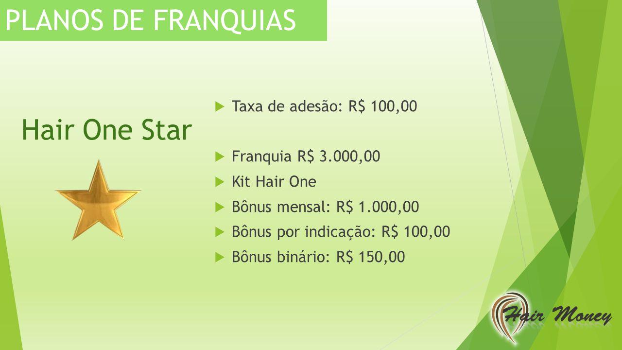 PLANOS DE FRANQUIAS Hair One Star Taxa de adesão: R$ 100,00