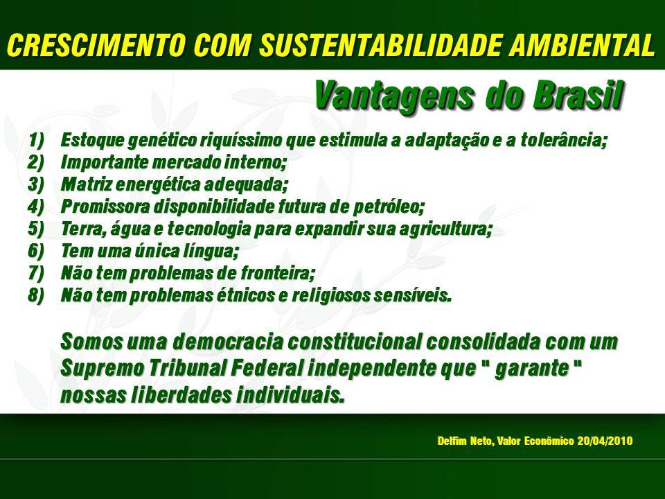 Vantagens do Brasil CRESCIMENTO COM SUSTENTABILIDADE AMBIENTAL