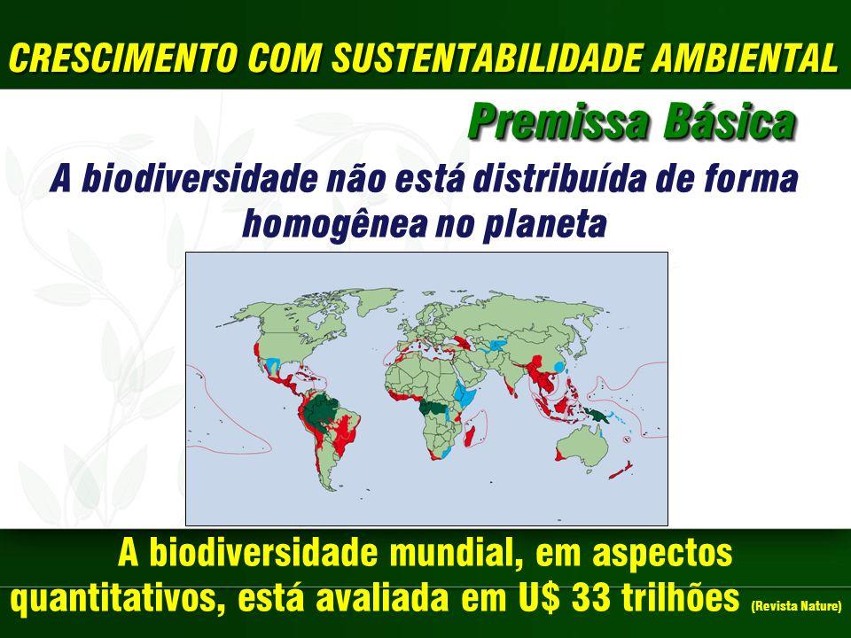 A biodiversidade não está distribuída de forma homogênea no planeta