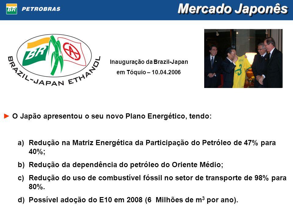 Inauguração da Brazil-Japan