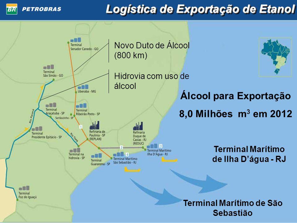 Logística de Exportação de Etanol
