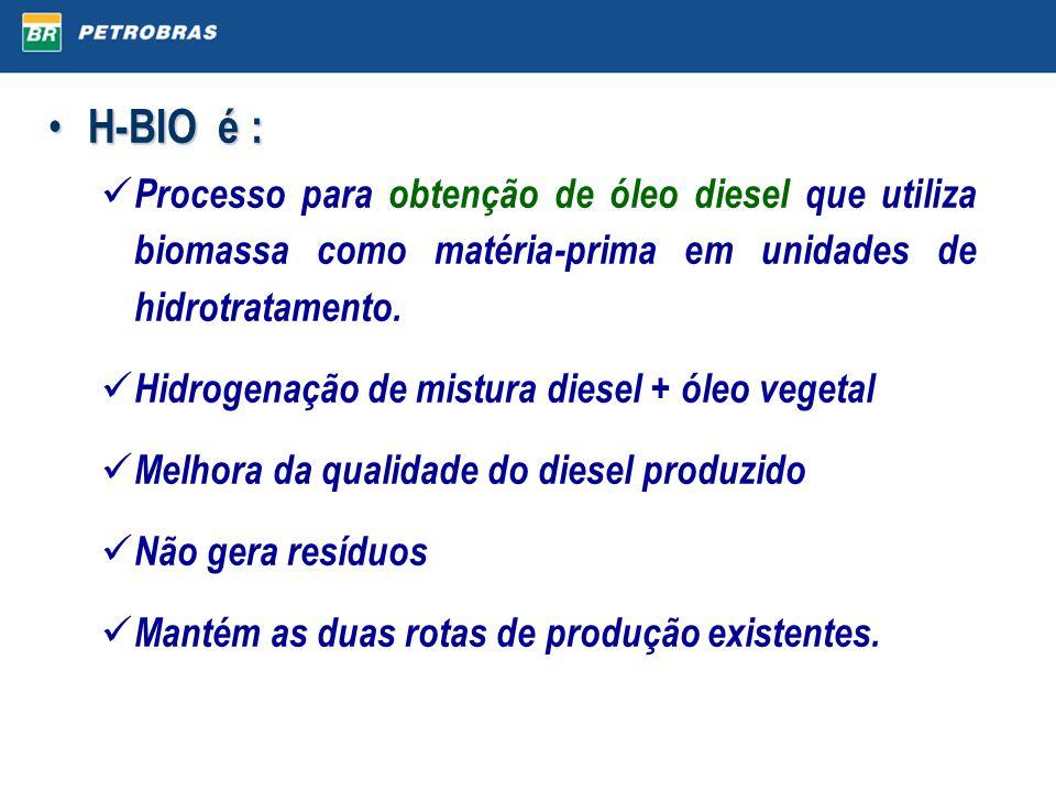 H-BIO é : Processo para obtenção de óleo diesel que utiliza biomassa como matéria-prima em unidades de hidrotratamento.