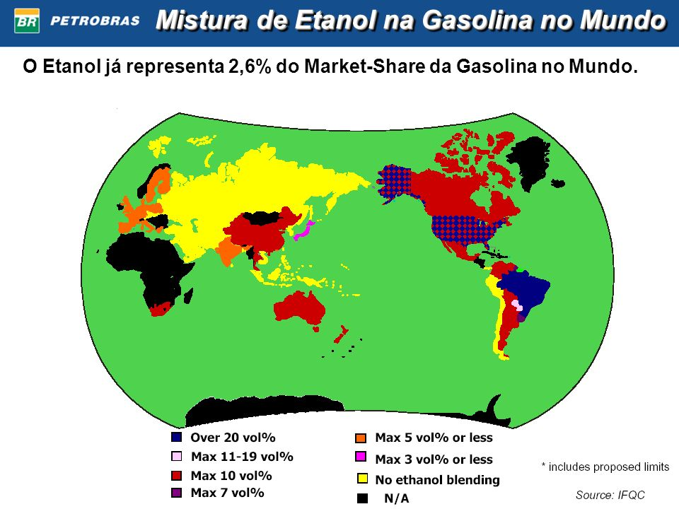 O Etanol já representa 2,6% do Market-Share da Gasolina no Mundo.