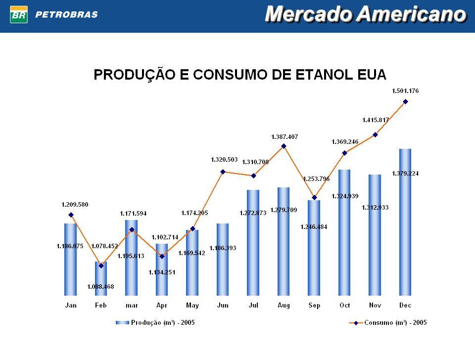 Mercado Americano