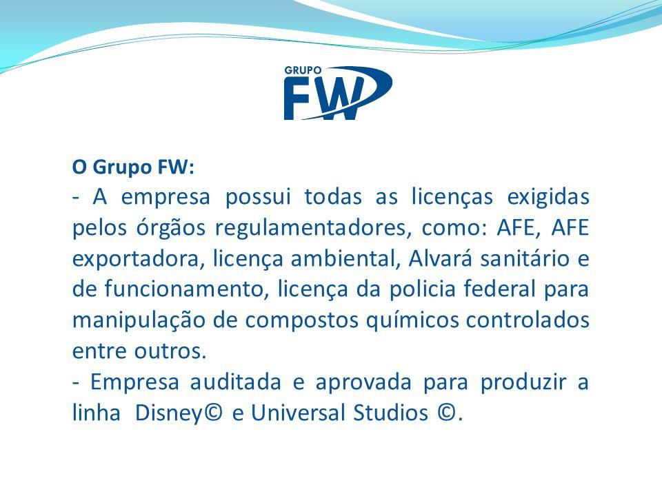 O Grupo FW: